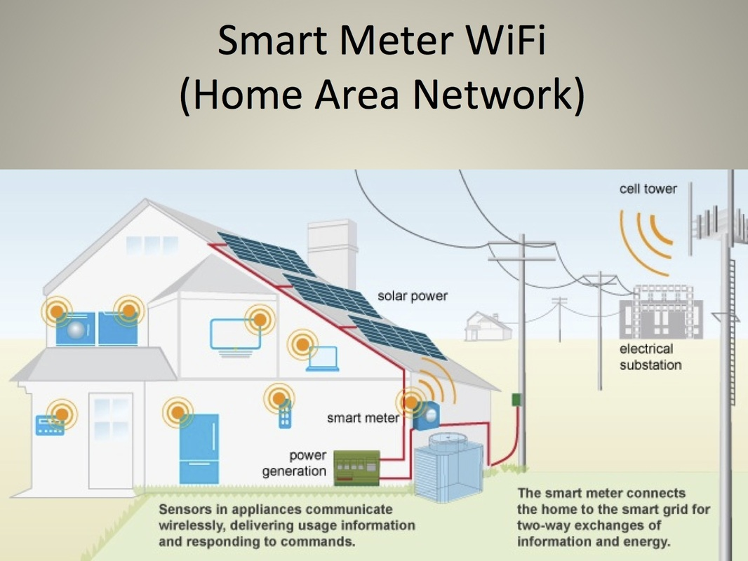 What is a smart meter stop oc smart meters Home wifi architecture
