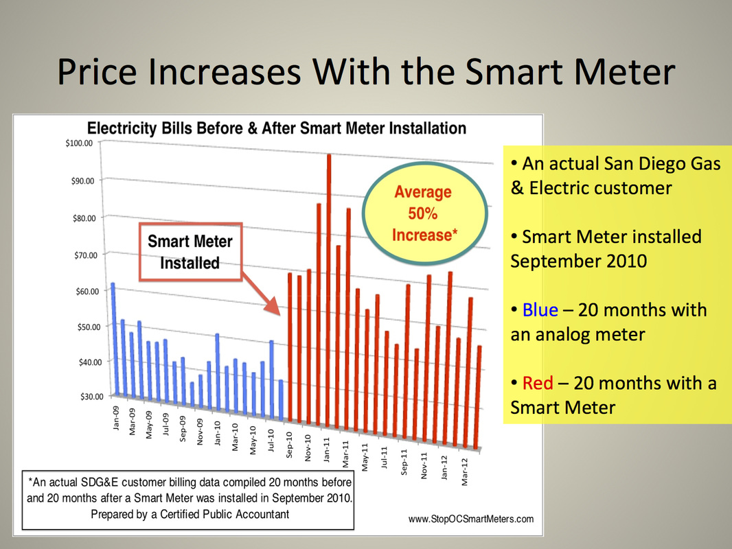 Price Increases with the Smart Meter